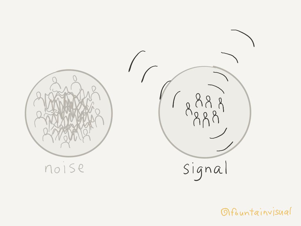 Noise versus signal